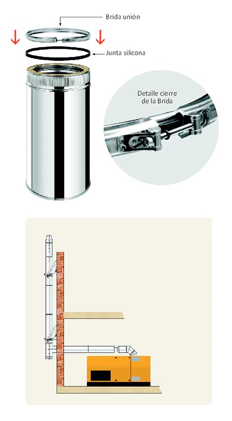 Chimenea Modular Aislada de Doble Pared DP Bofill para grupos Electrógenos y Bombas contra incendios
